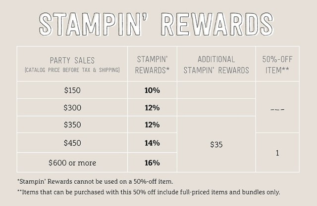 Stampin' Rewards Chart: Party Sales and Rewards Received. Contact me for details!